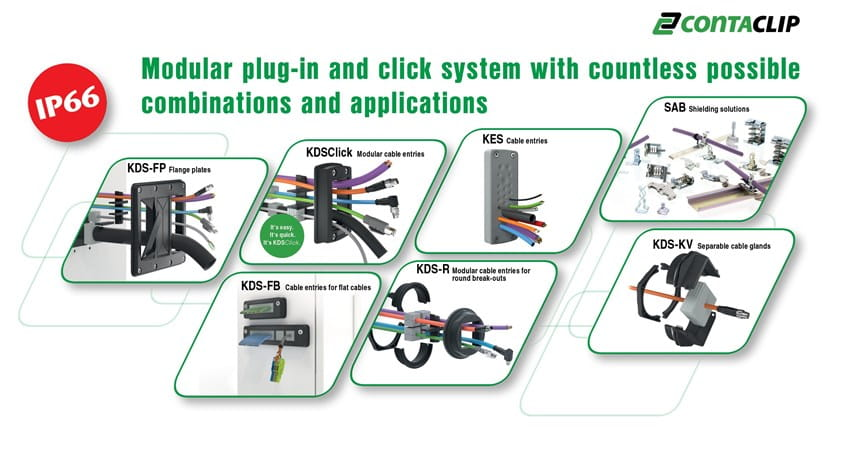 Banner displaying different cable entry system products from Conta-clip