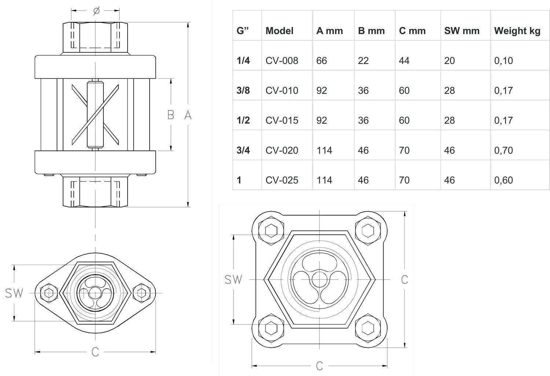 CV series Flow Indicator Sight glass/rotor 00 0006 0057 1 - OEM