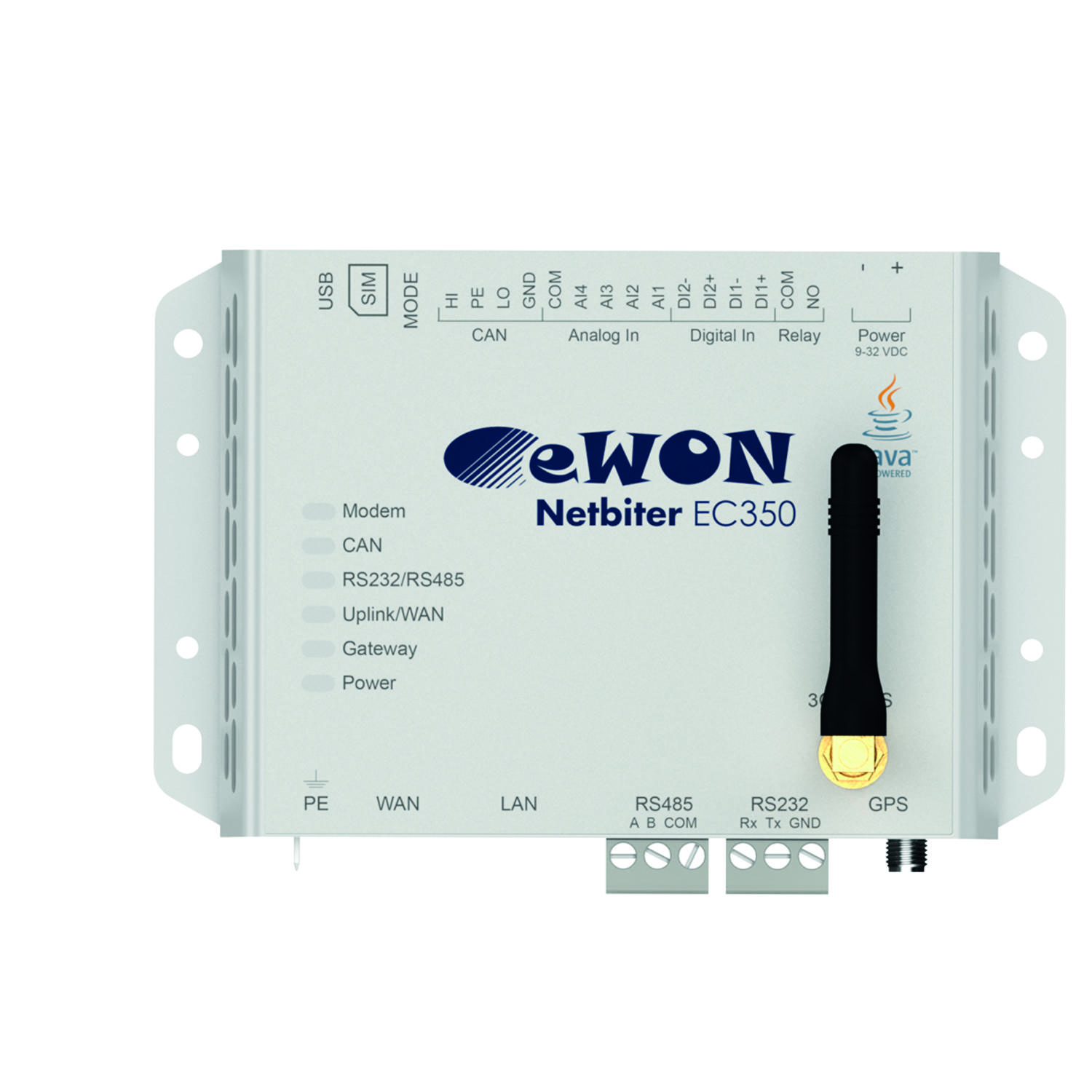 EC Communication Gateway