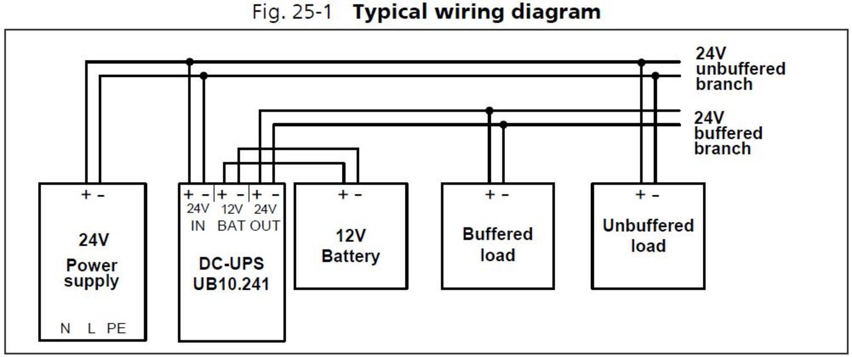 24 v dc ups for external battery 17-130 ah  10 a